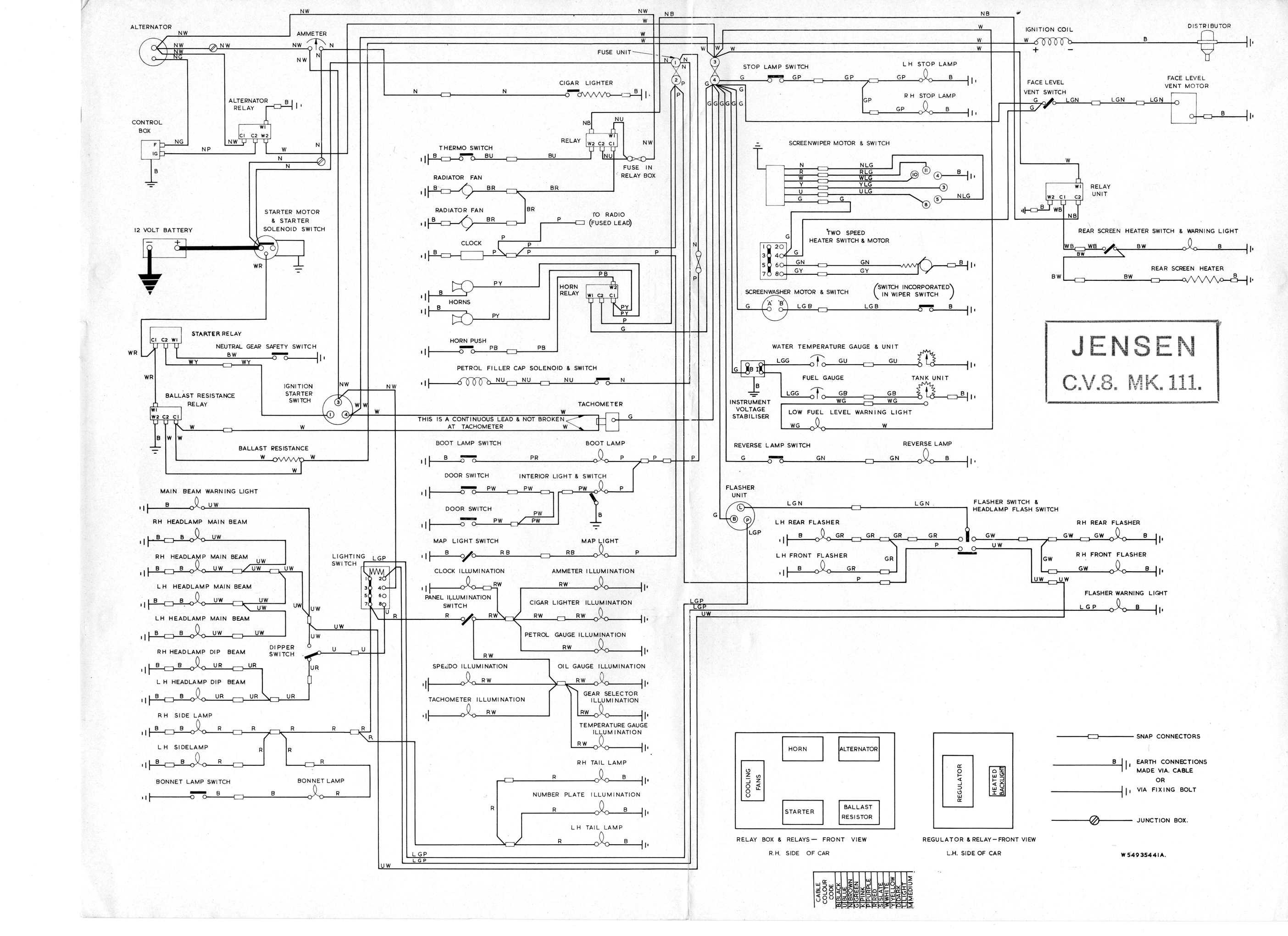 location also volvo 240 headlight wiring on volvo 240 fuse box