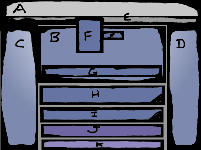 color layout for BUW