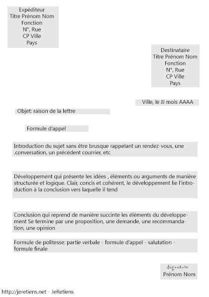 formule introduction lettre
