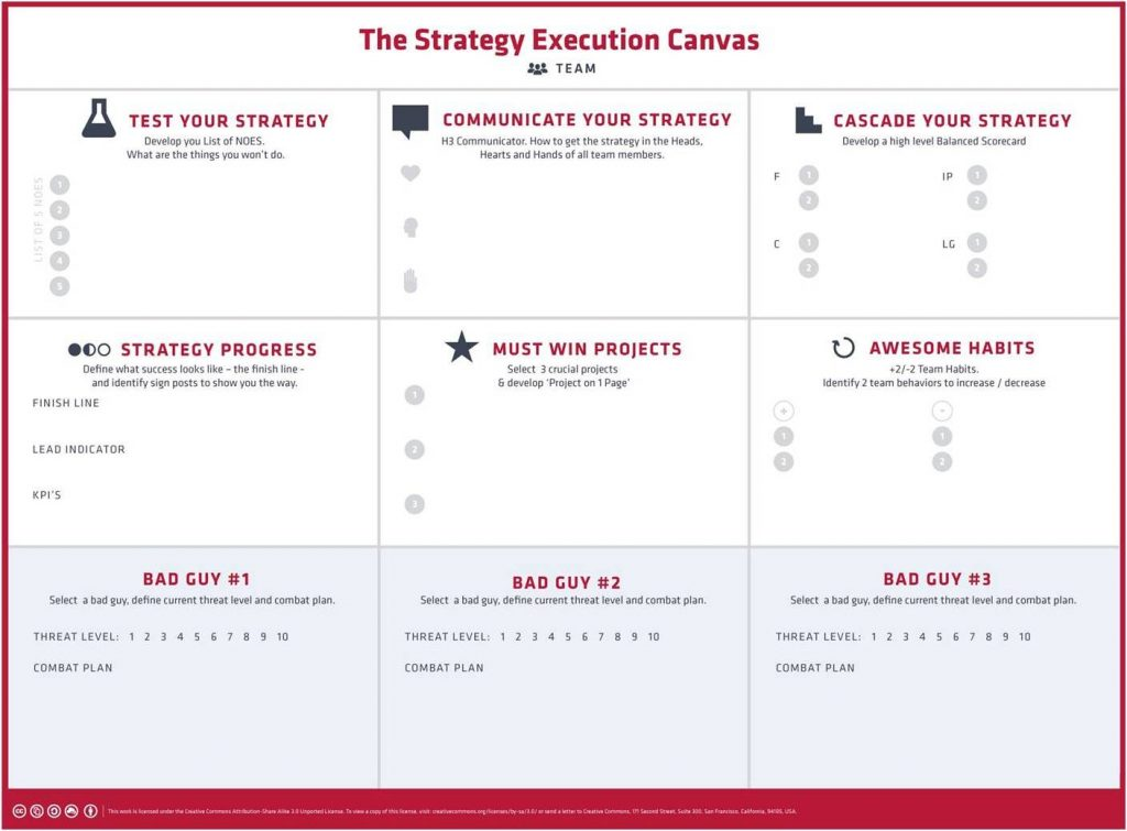 Change Management Plan Template (Example, steps, PPT,) - implementation plan template