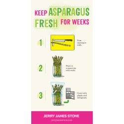 Small Crop Of How To Store Asparagus