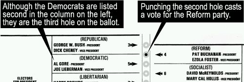 Palm Beach Ballot