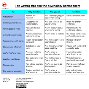 Top-writing-tips