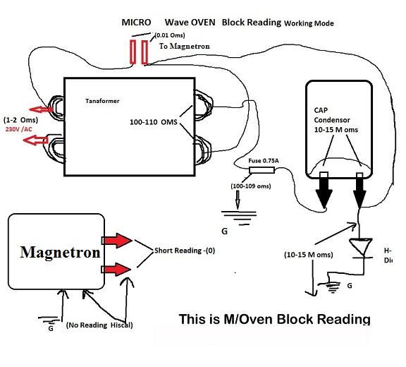 Lg Range Wiring Schematics Wiring Diagram
