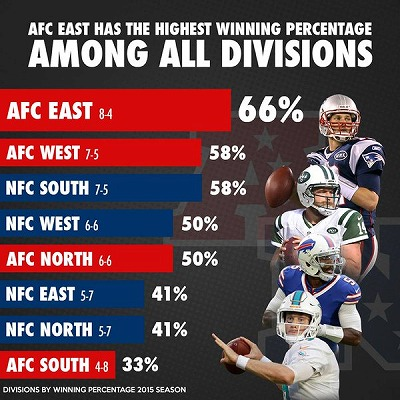 NFL2017OPEN-20160906-rs AFC EAST AFC東