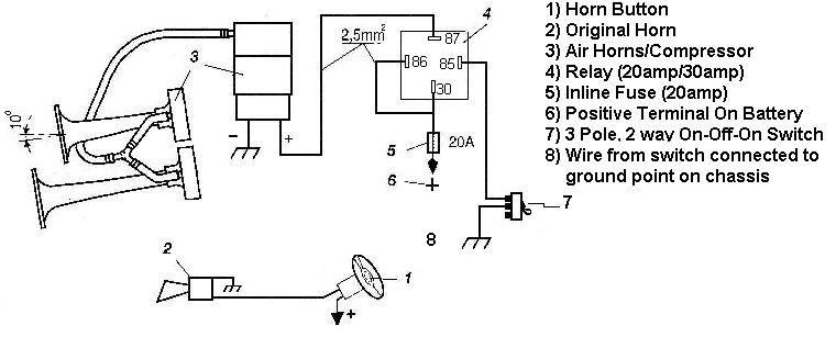 Wiring Air Horns standard electrical wiring diagram