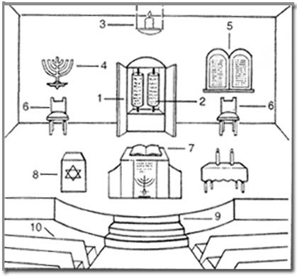 CUPOLA SCHEMATIC - Auto Electrical Wiring Diagram