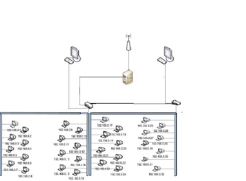 fast ethernet diagrama de cableado