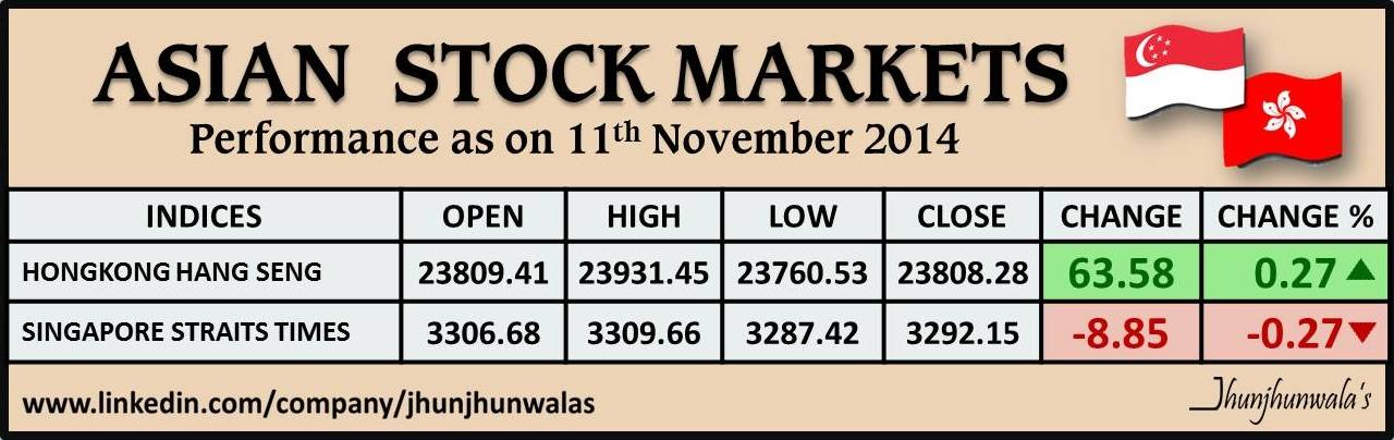 Internship Jobs In Western Cape Careers24 Asian Stock Market Indices Performance As On 11th November