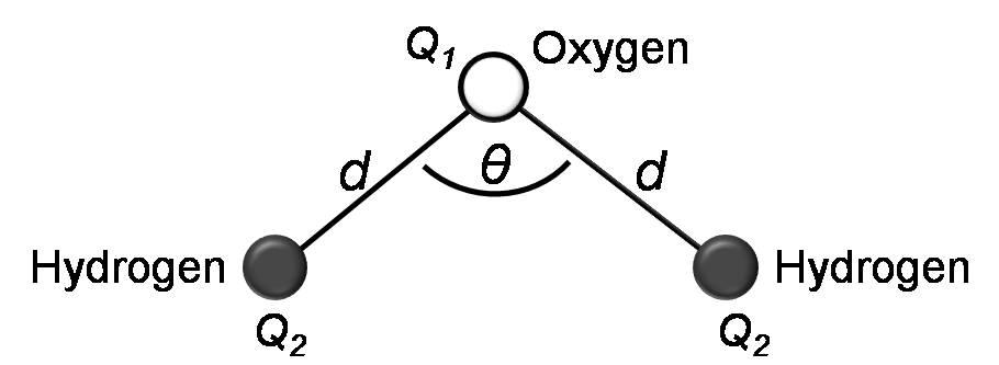 oxygen atom diagram oxygen atoms