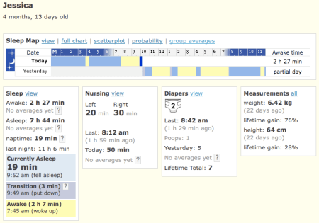 screenshot of some of Jessica's info on Trixietracker.com