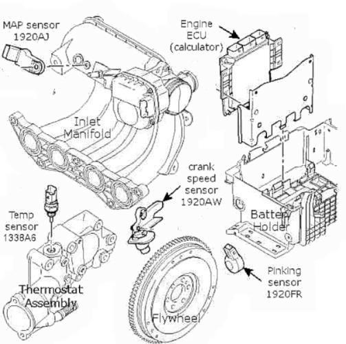 peugeot 1007 wiring diagram