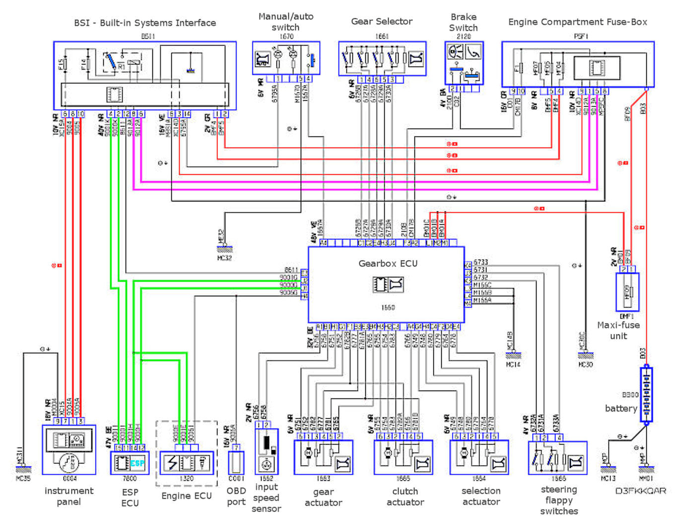 citroen c3 1 4 hdi wiring diagram