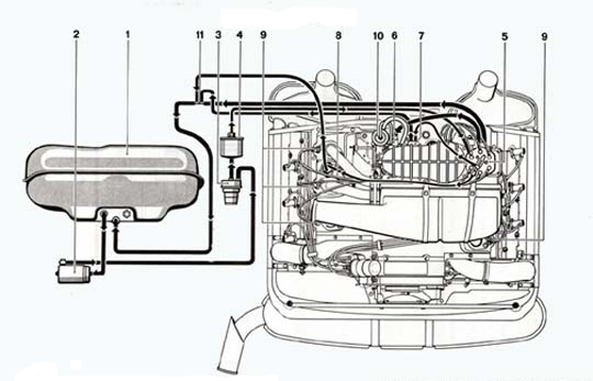 basic fuel flow diagram of 911 cis