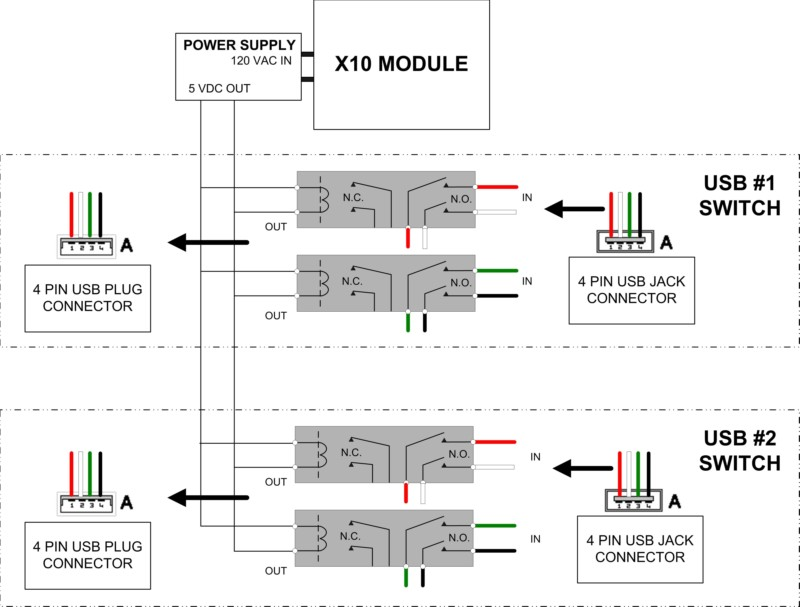 Usb Cable Wiring Schematic Wiring Diagram