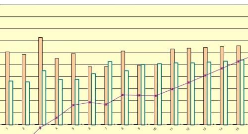 ライフプラン グラフ