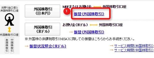 マネックス証券 アメリカ株