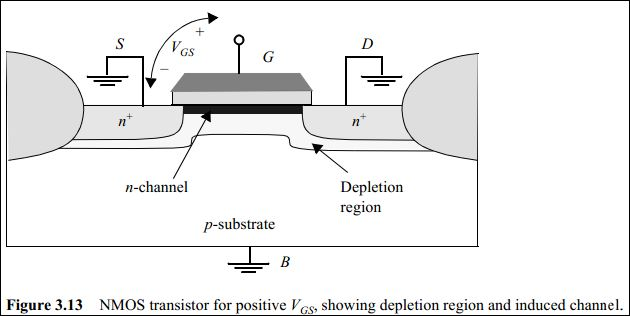 Three operation regions under static condition jindongpu - mos transistor