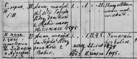 Pidra Anna smrt 1895