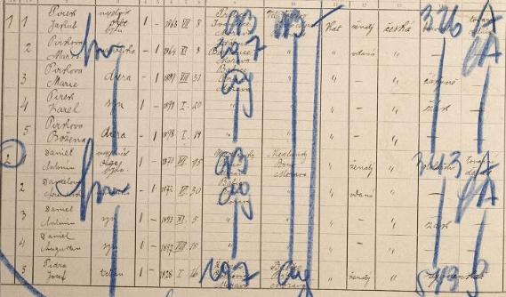 Pidrovi 1900 číslo 109 a