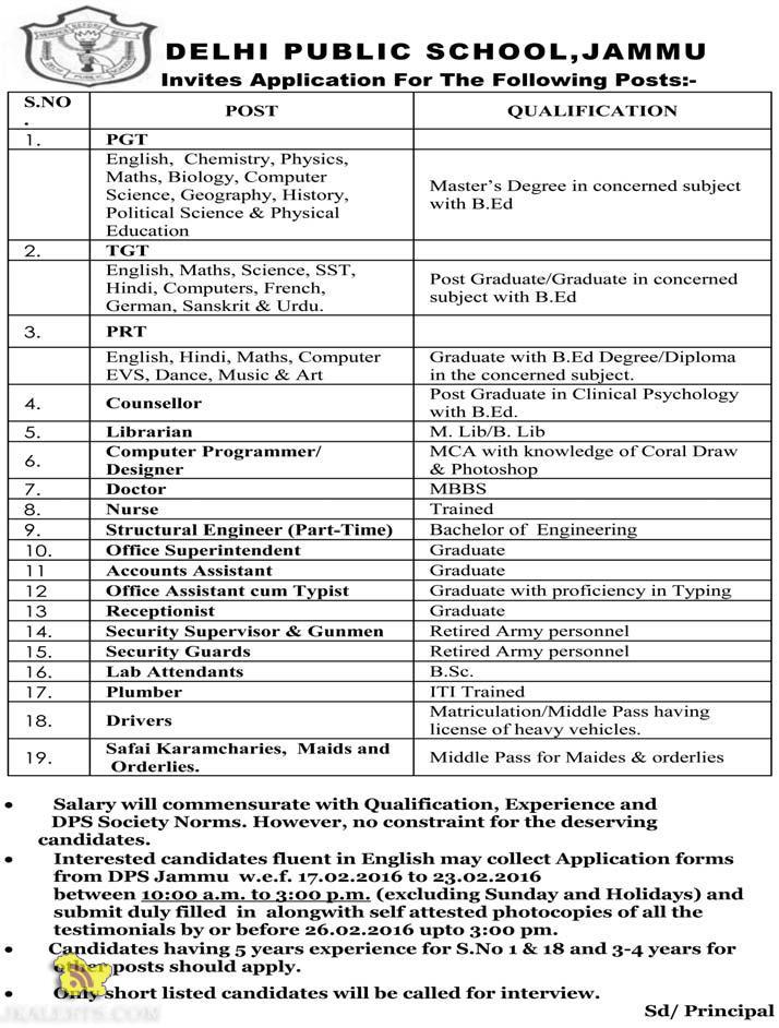 Pgt Biology Teacher Resume resume biology teacher teacher resume - chemistry tutor sample resume