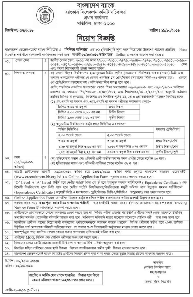 BD Development Bank 82 Posts Job Circular 2016