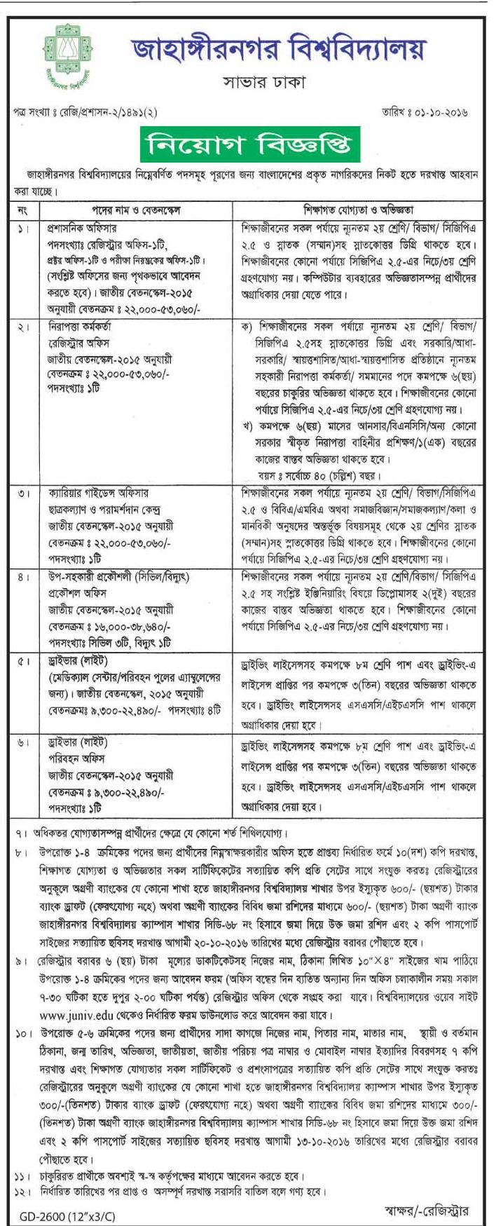 Jahangirnagar University job vacancy 2016
