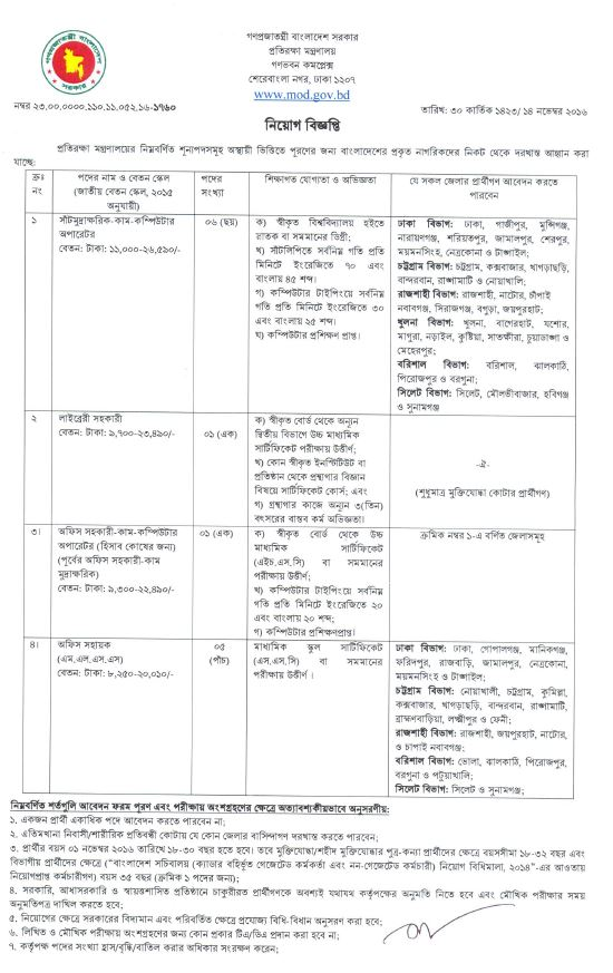 Ministry of Defence Govt Jobs circular November 2016