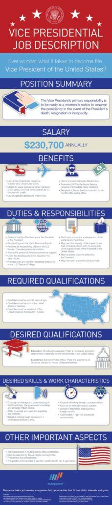 President Job Description cvfreepro - president job description