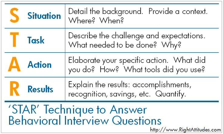 The \u0027STAR\u0027 Technique to Answer Behavioral Interview Questions