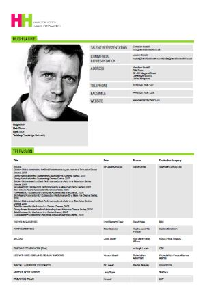 32 Acting Resumes of Celebrities and Celebrity Wannabes - how to write a resume for acting