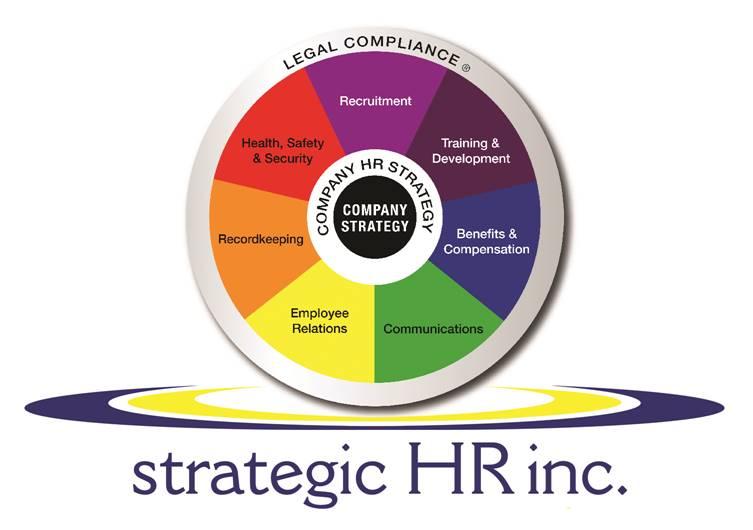 strategic HR inc HR JobShop \u2013 HR JobShop