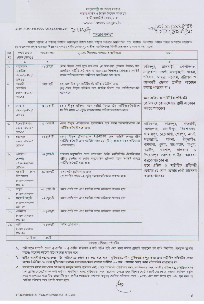 Bangladesh Fire Service and Civil Defence (FSCD) New Job Circular - fire service application form
