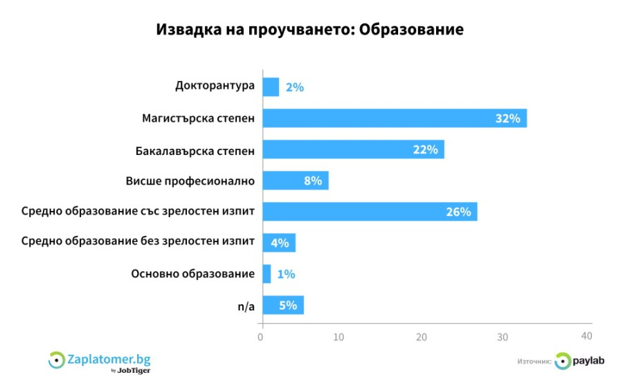 graph_education