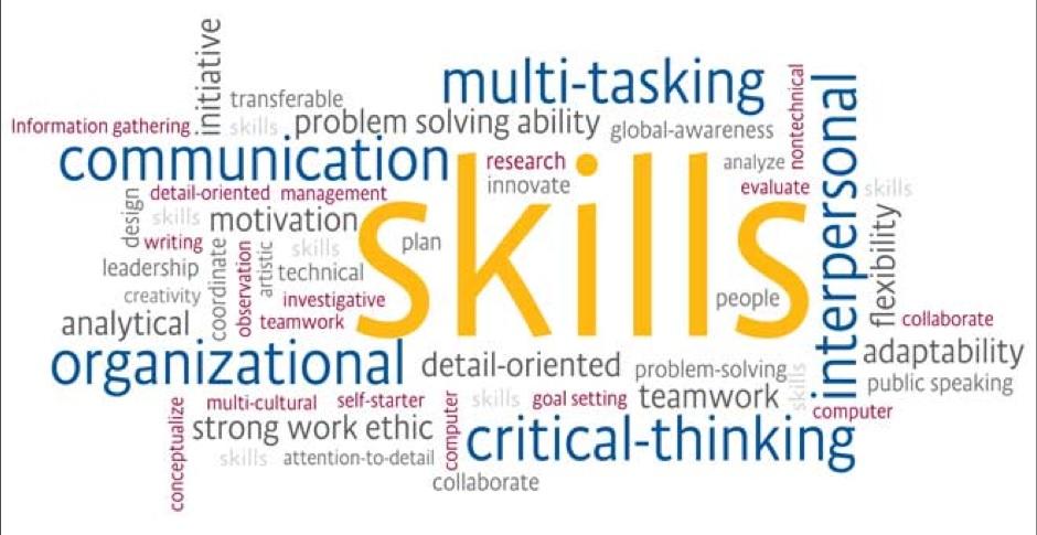 Hi-Tech Hiring Where do Soft Skills Fit? - - soft skills