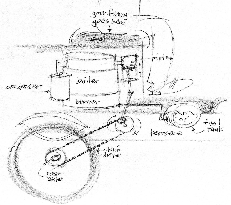 how a steam engine works diagram