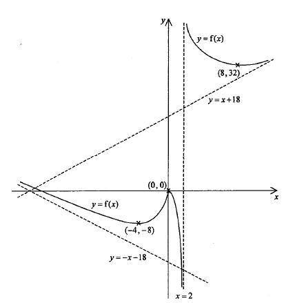 Fundations writing paper horizontal asymptote \u2013 Essay Birdie
