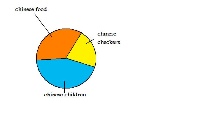 china religion pie chart - Denmarimpulsar