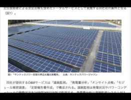 太陽光発電におけるメンテナンスコストを考える O&M事業の形 The maintenance cost of the photovoltaic generation #太陽光発電 #エコ #followme