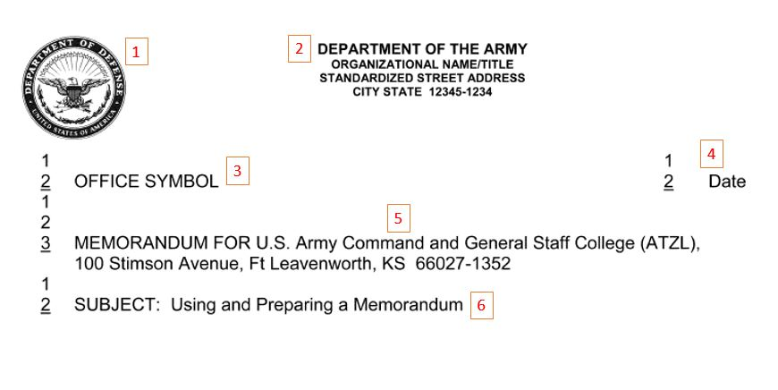 Army Memorandum Writing Joining The Army HQ