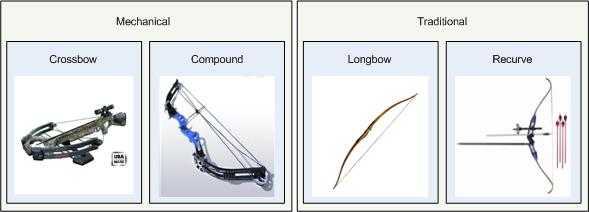 Bow Selection (2/2)