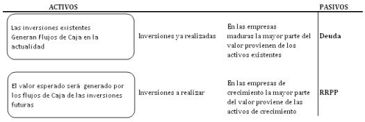 Balance Financiero para una Empresa