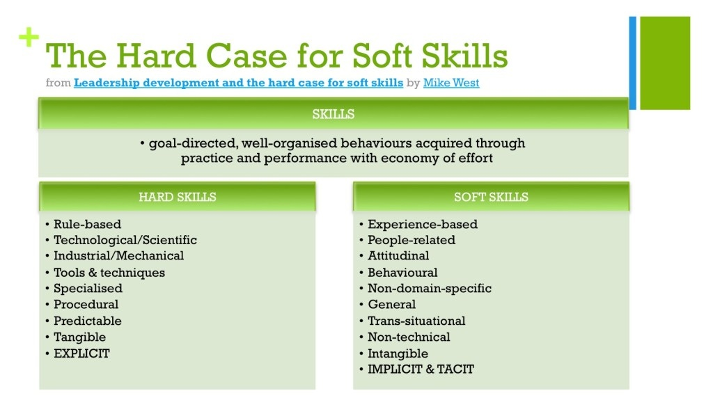 What Soft and Hard skills are - what are soft skills