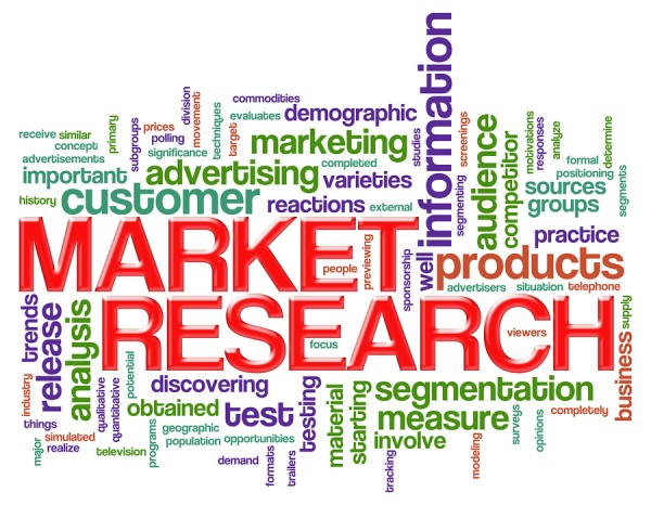 The Importance of Marketing Research JoTo PR The Anti-Public