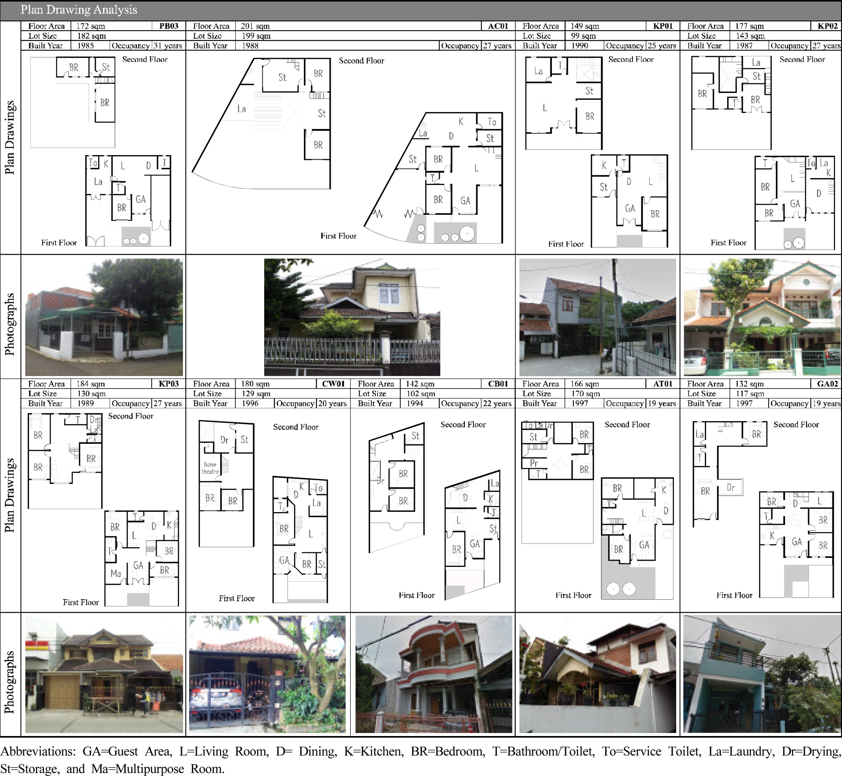 Layout Rumah Type 70 The Korean Housing Association