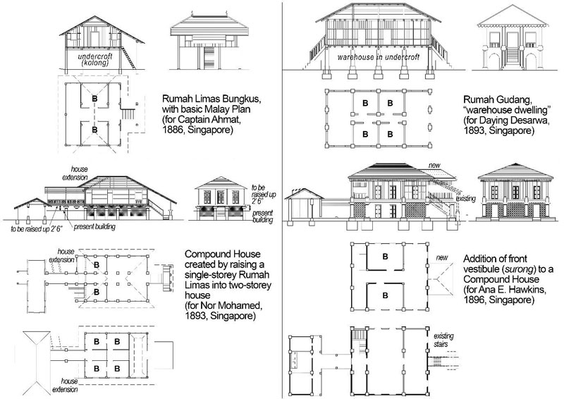Potongan Rumah Joglo Colonial Vernacular Houses Of Java Malaya And Singapore In The