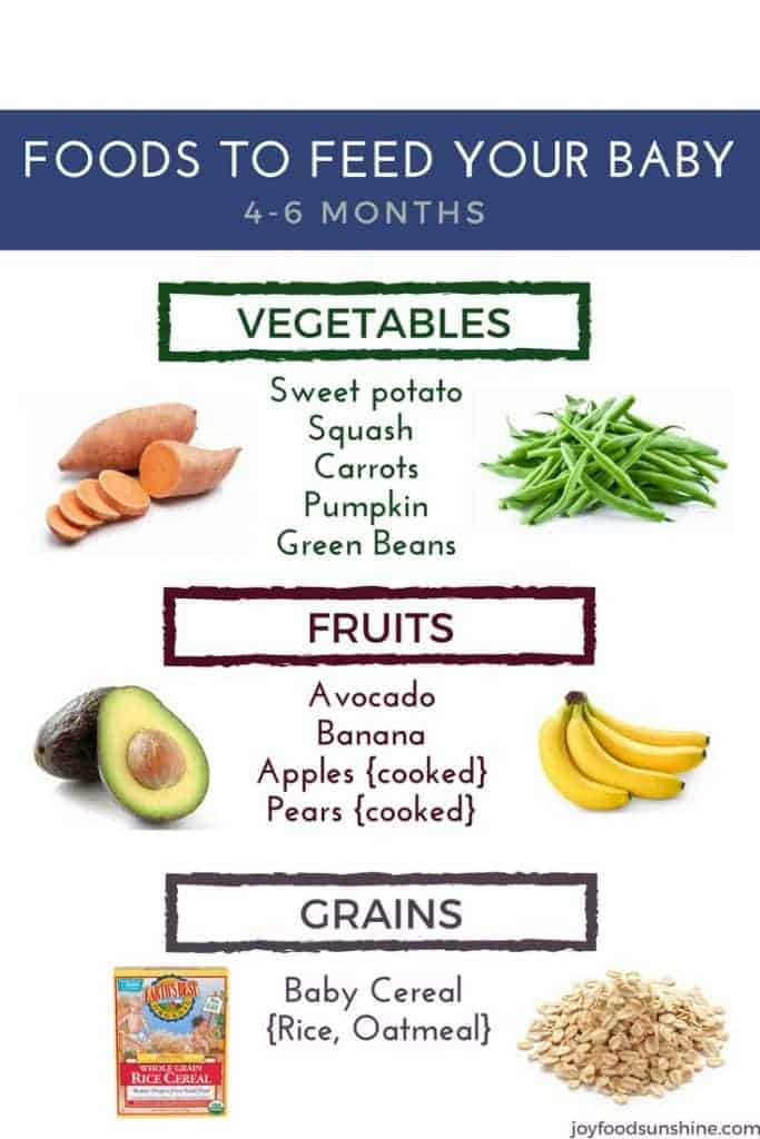 How to Introduce Solid Foods to your Baby {4-6 months} - JoyFoodSunshine
