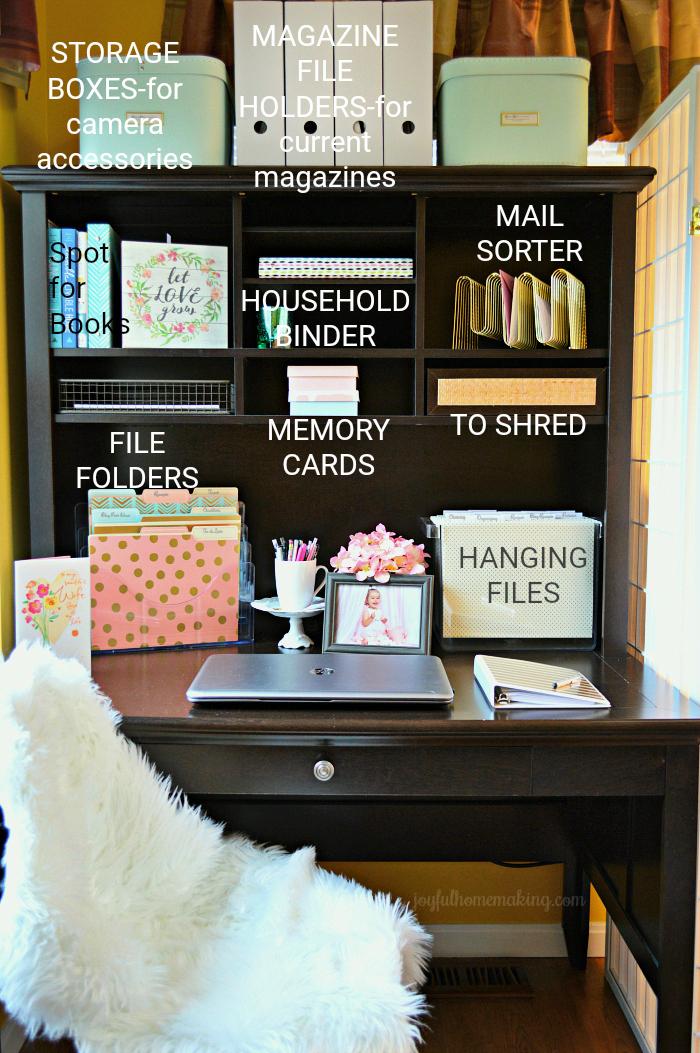 Office Organization Ideas - Joyful Homemaking - hanging office organization