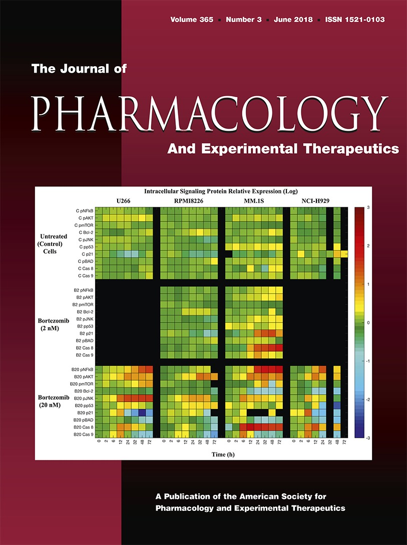 Bad Set Of Key/value Pairs For Associative Array Preclinical To Human Translational Pharmacology Of The Novel M1