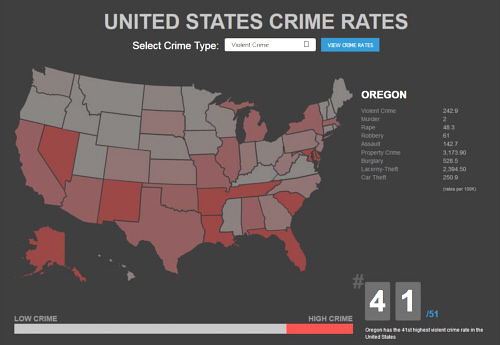 Infographic United States Crime Rates